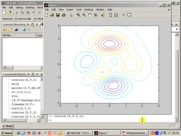 Tema 7. Representación gráfica. Gradiente aproximado.