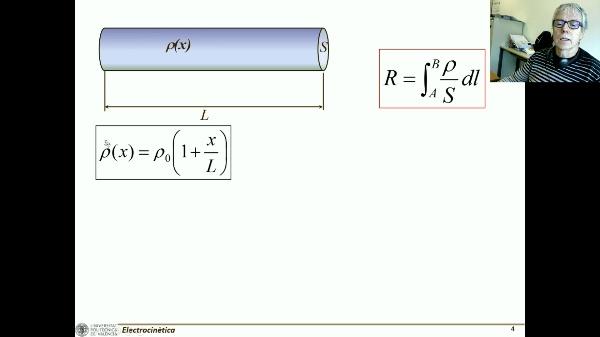 T3E: Resistència d'un conductor V (volum baix)