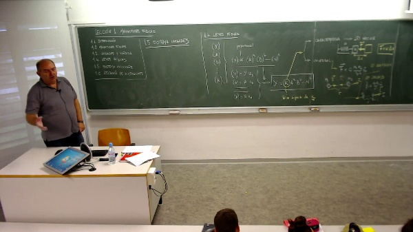 Física 1. Lección 1. Sistemas de unidades