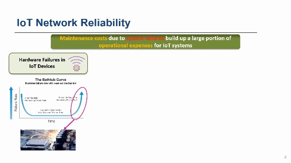 Simulating Reliability of IoT Networks with RelIoT