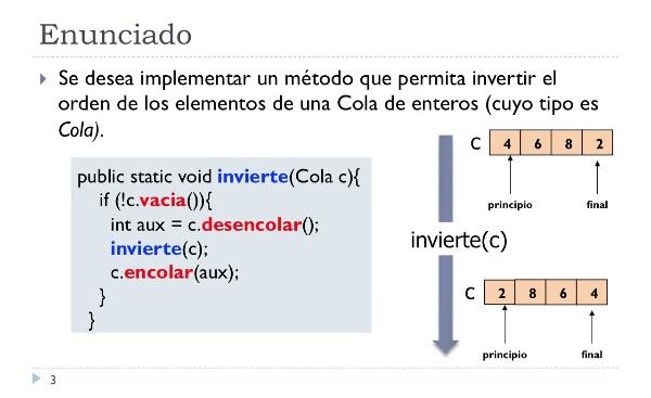 [PRG-OA] Traza de la Inversión Recursiva del Orden de los Elementos de una Cola