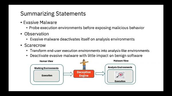 Scarecrow: Deactivating Evasive Malware via Its Own Evasive Logic