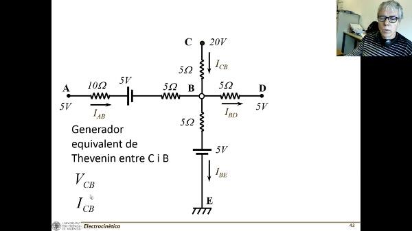 T3E: mÿtode de malles i generador equivalent V