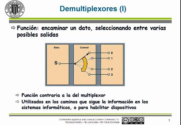 Circuitos combinacionales: demultiplexores