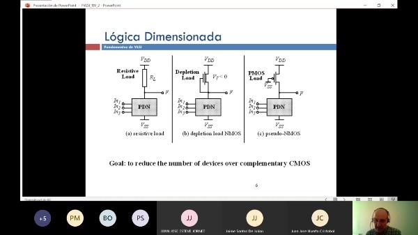 Fundamentos VLSI: Tema IV_2: Diseño de Circuitos VLSI (2/3)