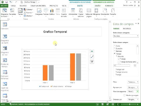 Comunicar_Informe Grafico Temporal