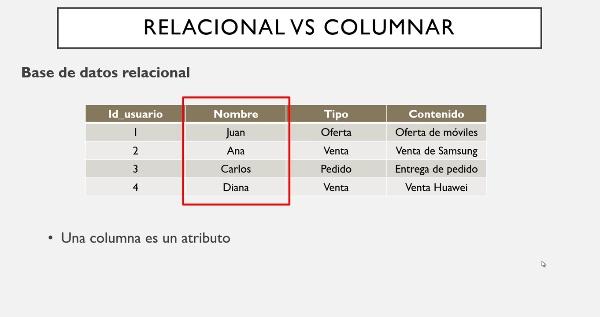 Bases de datos relacionales y columnares