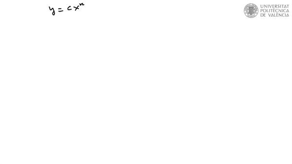 Familia de curvas ortogonal