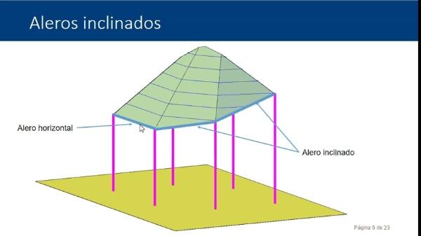 Aplicación del sistema de planos acotados::Resolución de cubiertas con aleros inclinados