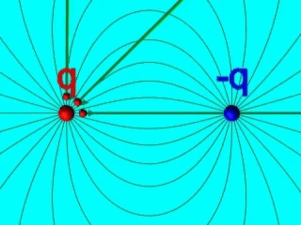 Lineas_4: Líneas del campo eléctrico creado por dos cargas de signo opuesto