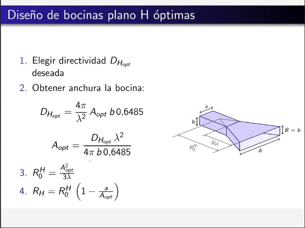 Antenas: 5.- APP Matlab bocinas rectangulares
