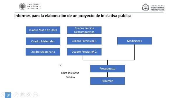 Informes: Documento Presupuesto