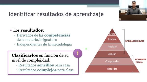 Fases de la metodología en docencia inversa