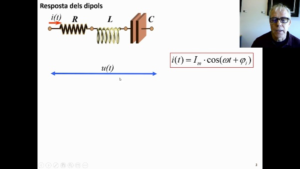Corrent altern: resposta dels dipols R, L, C i RLC