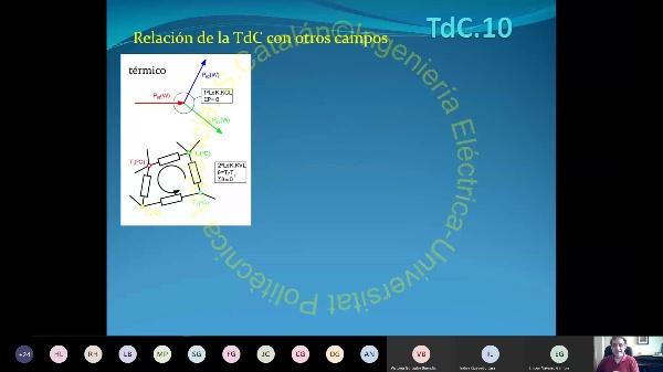 TdC_2.10_Aplicaciones-1