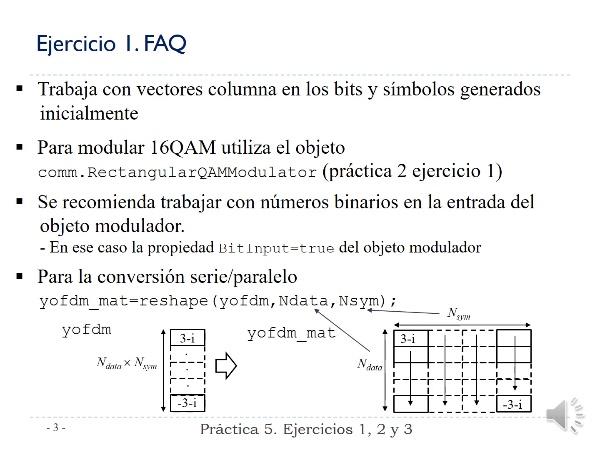 Práctica 5 Comunicaciones Digitales. Sistema de Comunicaciones OFDM. Ejercicios 1, 2 y 3