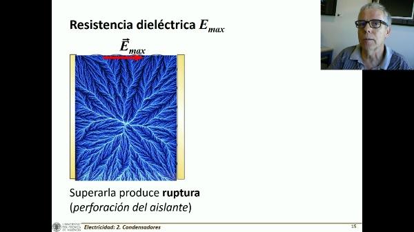 Efecto de los aislantes en los condensadores II C