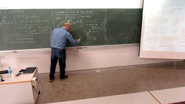 Física 1. Lección 4. Concepto de flujo del vector campo eléctrico
