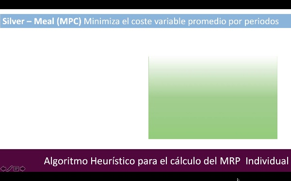 MRP Colaborativo Algoritmo de Resolución