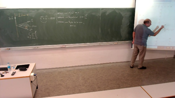 Física 1. Lección 3. Repaso producto vectorial