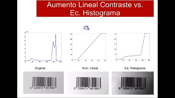 Eq hist vs Aumento Lineal Contraste