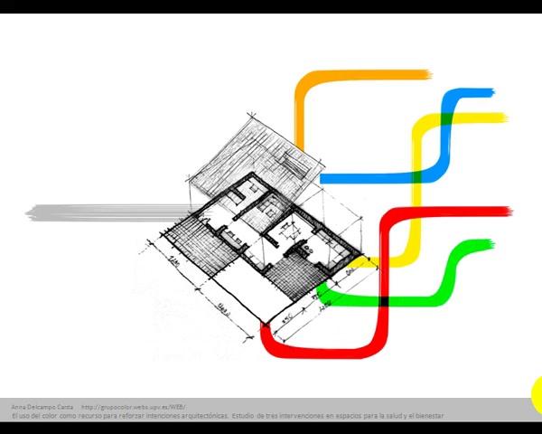 El uso del color como recurso para reforzar intenciones arquitectónicas. Estudio de 3 intervenciones en espacios para la salud y bienestar