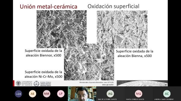 Biomateriales: 43 Cerámicas dentales 2