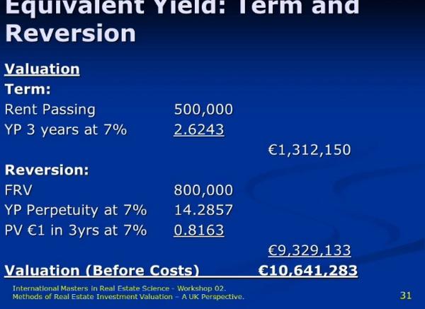 Clase CRS Investment market behaviour.28/10/11Parte4