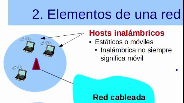 Clasificación de las redes inalámbricas