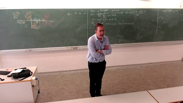 Física 1. Lección 2. Lección 2. Repaso MAS integración trabajo