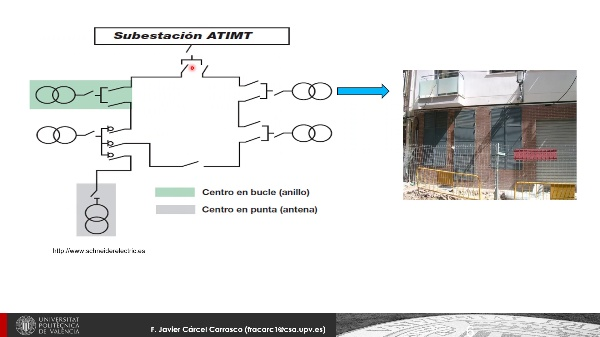 Conceptos distribución eléctrica en alta tensión (A.T.)