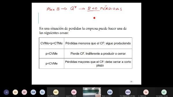 clase micro I 15 dic