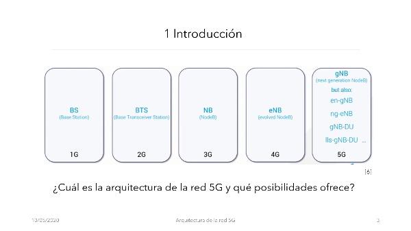 Arquitectura de la red 5G