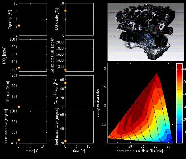 Transitorio de carga en un motor diesel sobrealimentado