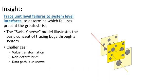 Robustness Inside Out Testing