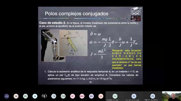 BIOCOMP_080520. Segundo orden. Respuesta temporal. Parte 2. Polos complejos conjugados.