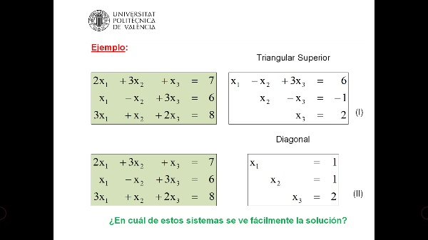 Resolución de SEL por Gauss