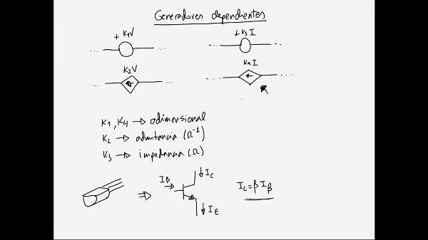 Teoría de Circuitos 1. Lección 6. 3-2- Ejercicio generadores dependientes