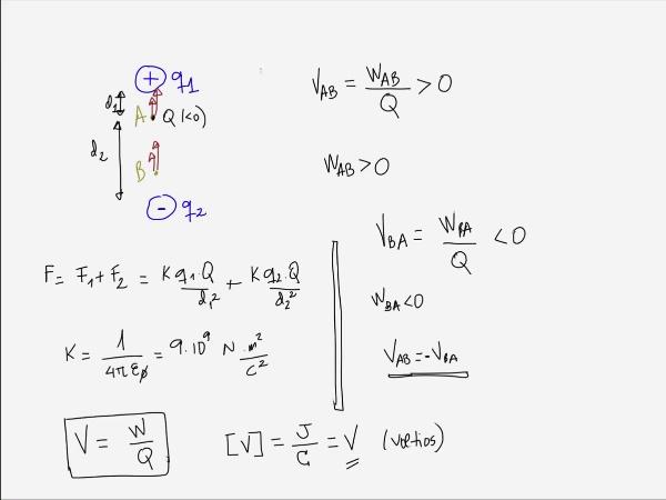 Teoría de Circuitos. 2.1.3.-  Diferencia de potencial