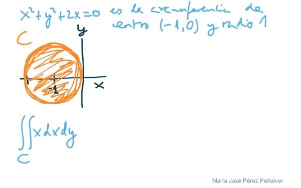 Ejercicio de integración doble con cambio a polares mas complejo