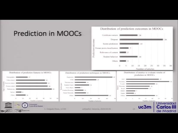 SPOC Gestión de MOOC. Investigación MOOC UC3M
