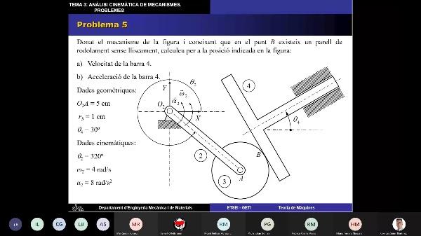Classe de Teoria de Màquines (11410) - Grup 2VI - 24-02-2021 1a part