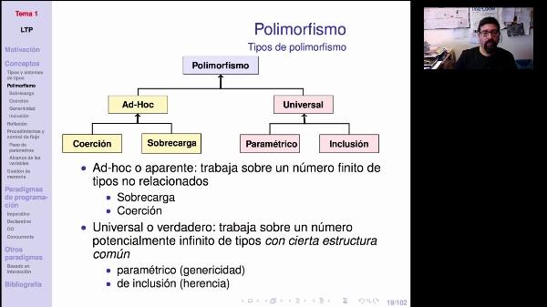 LTP. Tema 1.2.2.1. Polimorfismo ad-hoc.