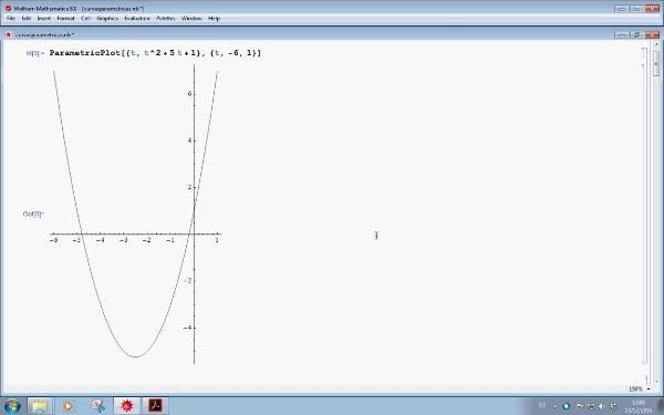 Ejemplos de curvas paramétricas