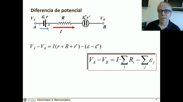 Diferencia de potencial entre puntos de un circuito