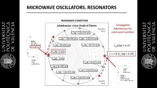 CEAF_OSC_resonador