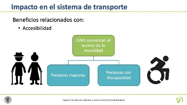 Impacto de los vehículos autónomos y conectados en el sistema de transporte