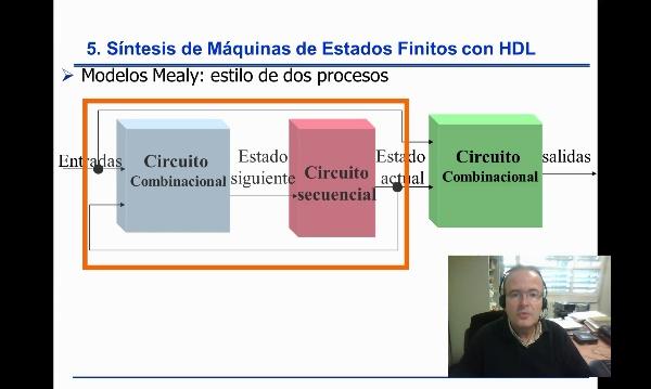 FSM Mealy con Verilog, estilo de dos procesos