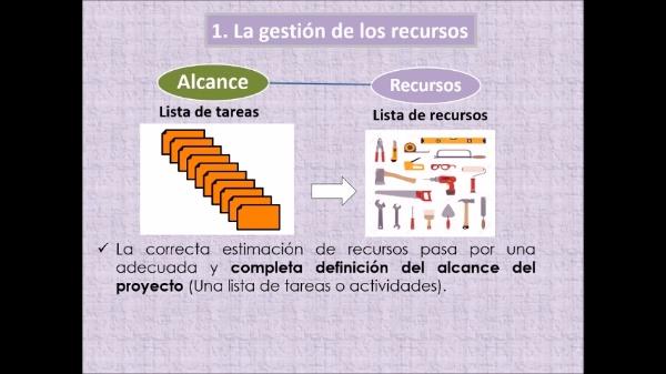 (Gestión de proyectos) Tema 6: Los Recursos