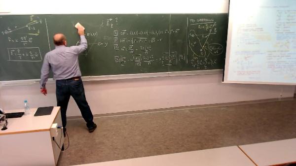 Física 1. Lección 4. Principio de superposición